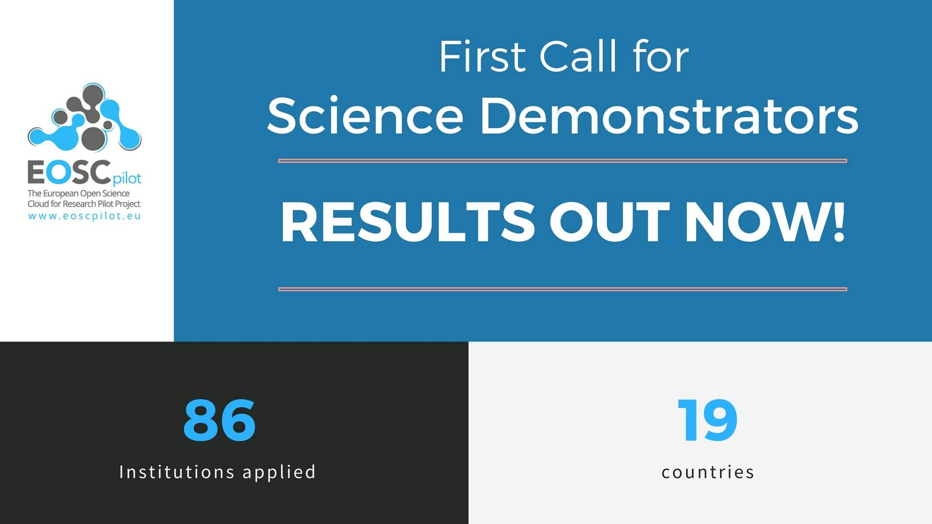 Selected Projects on the EOSCpilot First Call for Science Demonstrators